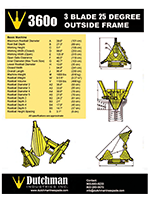 Dutchman 360o 25° Tree SPade Specification Sheet
