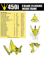 Dutchman 450i 25° Tree SPade Specification Sheet